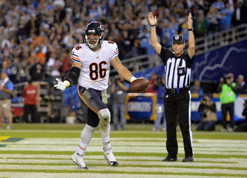Bears Depth Chart Tight End
